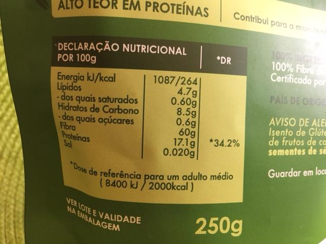 fibra de cânhamo nutrição