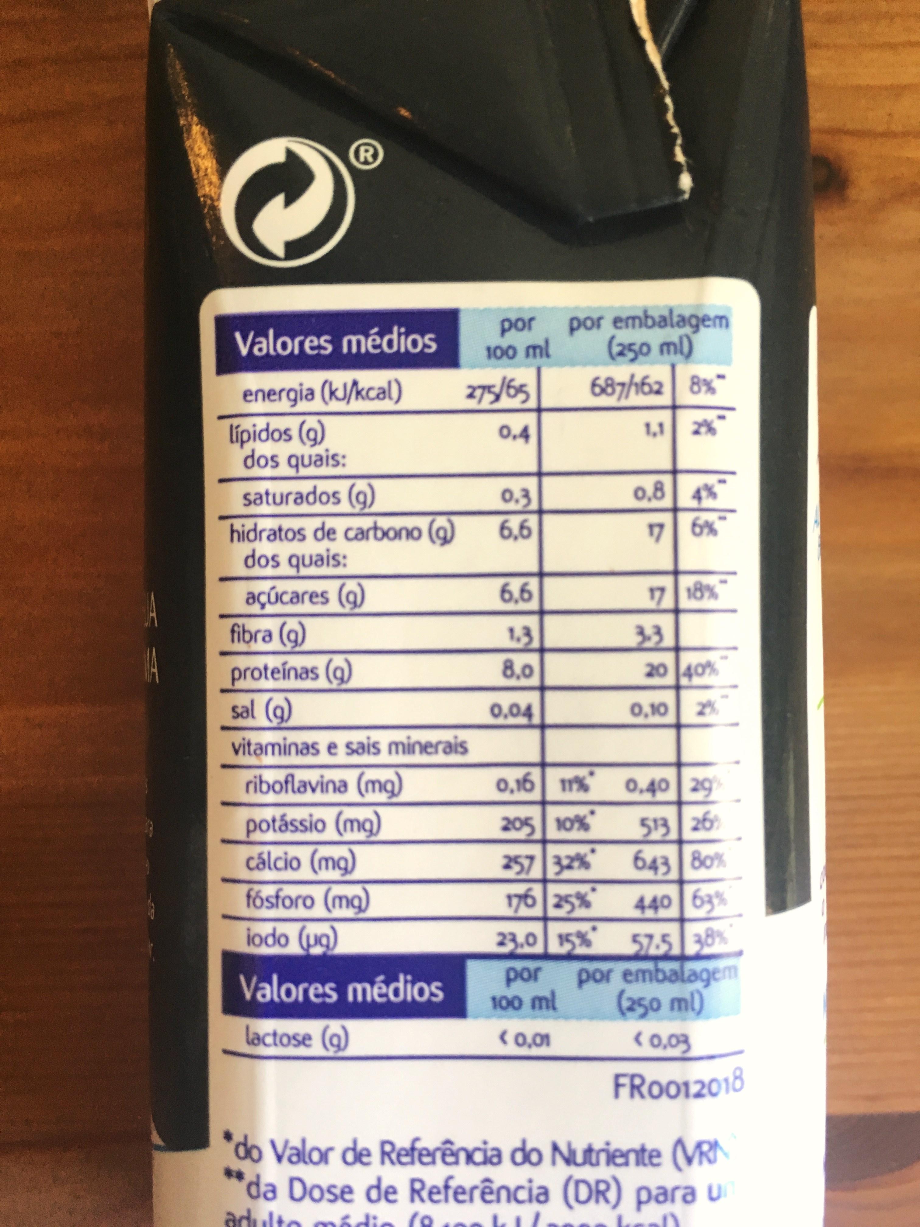 mimosa proteína nutrição