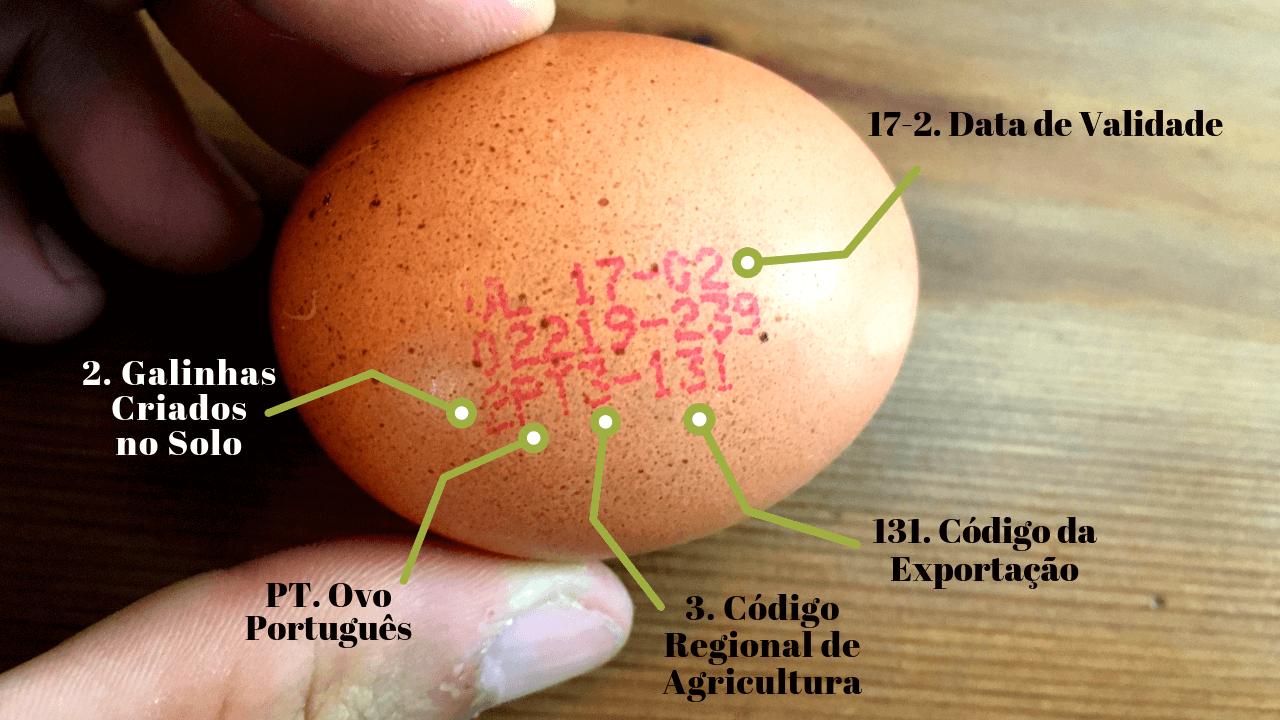 como saber se um ovo estava estragado